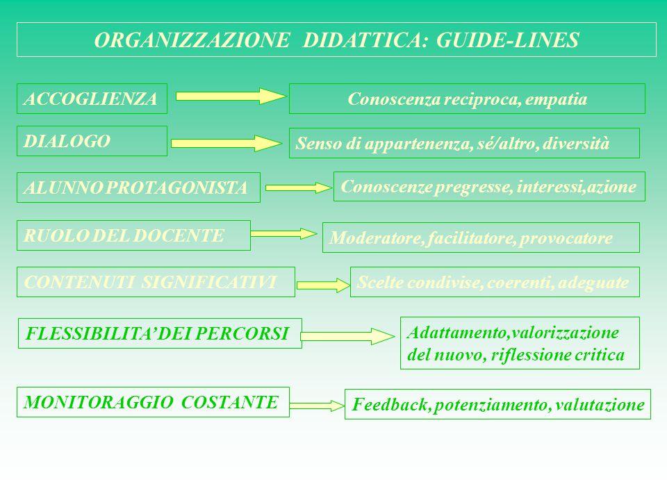ORGANIZZAZIONE DIDATTICA: GUIDE-LINES Conoscenza reciproca, empatia
