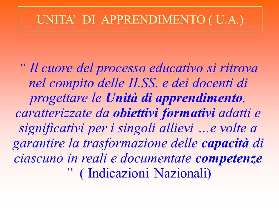 UNITA' DI APPRENDIMENTO ( U.A.)