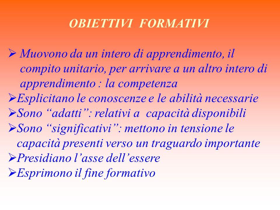 OBIETTIVI FORMATIVI Muovono da un intero di apprendimento, il. compito unitario, per arrivare a un altro intero di.