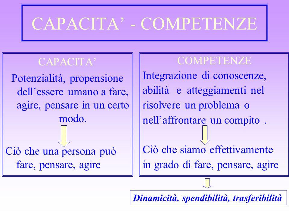 CAPACITA' - COMPETENZE