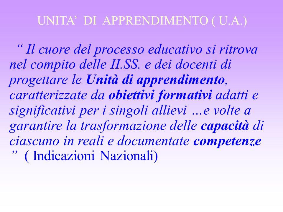 Ufficio scolastico regionale per il lazio centro servizi for Unita di capacita per condensatori elettrici
