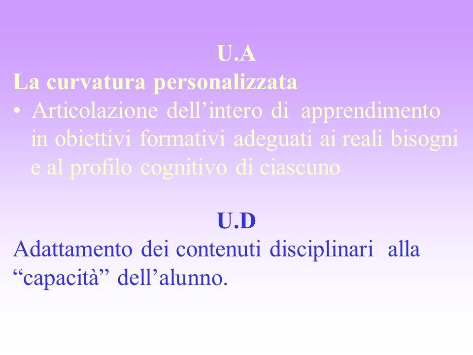 U.A La curvatura personalizzata. Articolazione dell'intero di apprendimento. in obiettivi formativi adeguati ai reali bisogni.