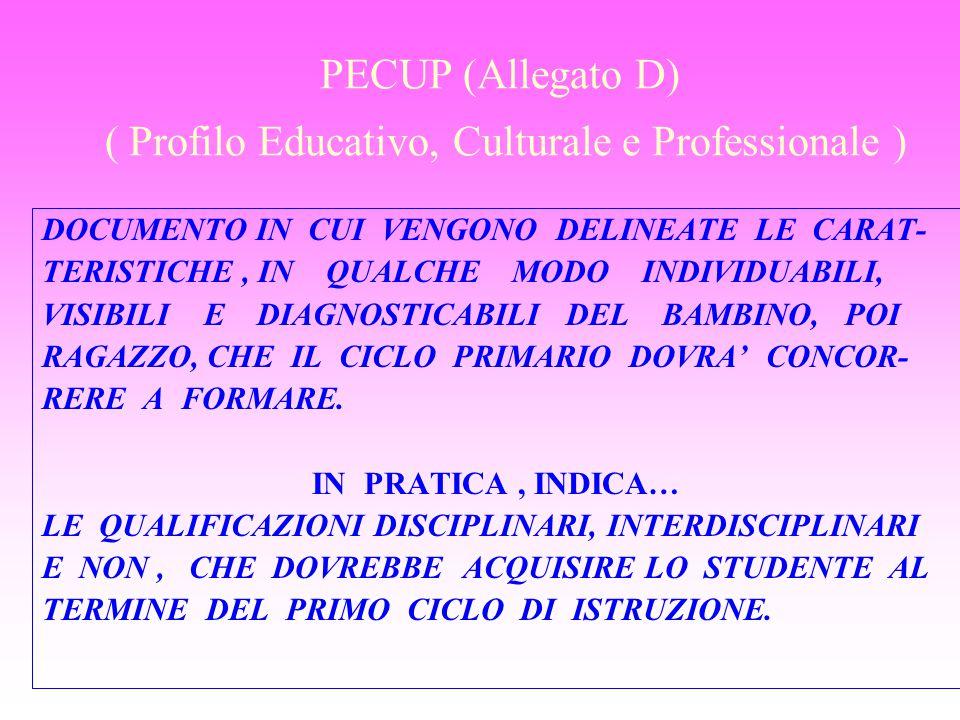 PECUP (Allegato D) ( Profilo Educativo, Culturale e Professionale )