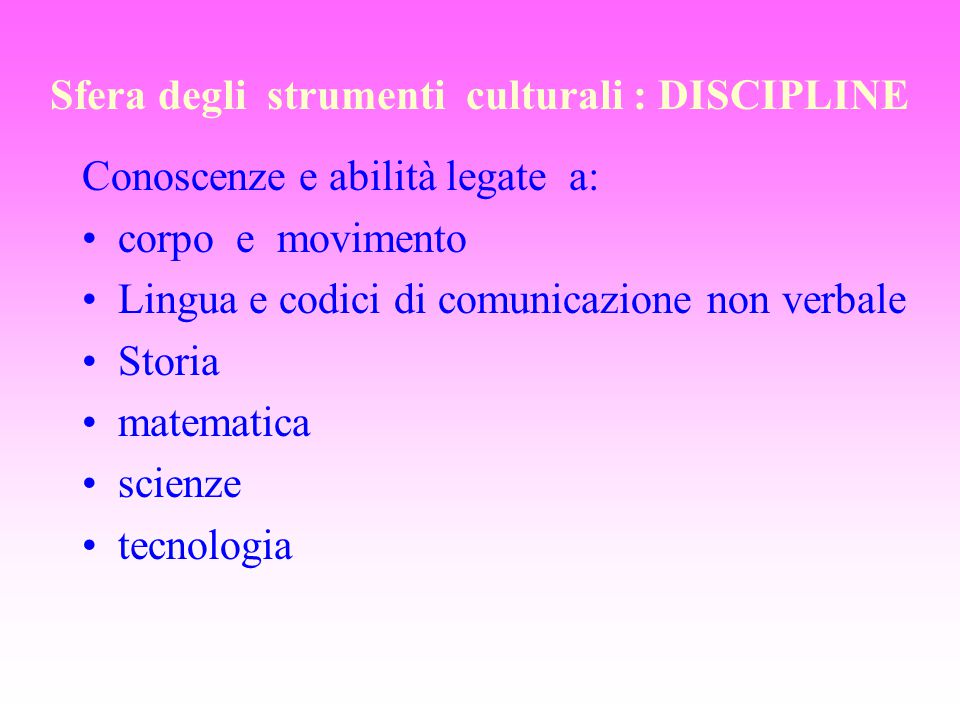 Sfera degli strumenti culturali : DISCIPLINE