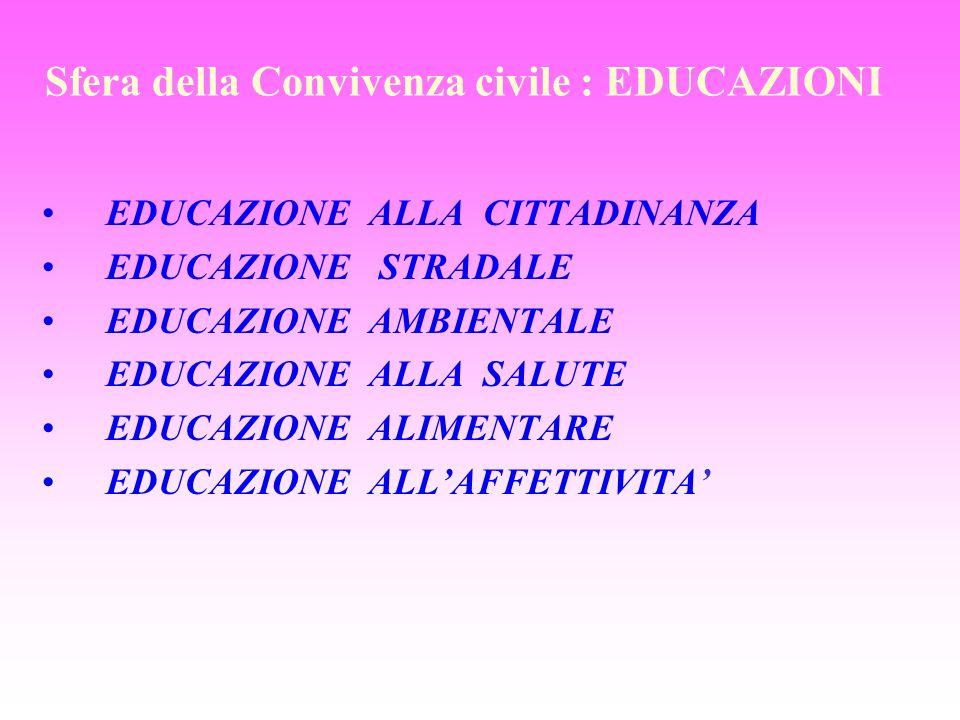 Sfera della Convivenza civile : EDUCAZIONI