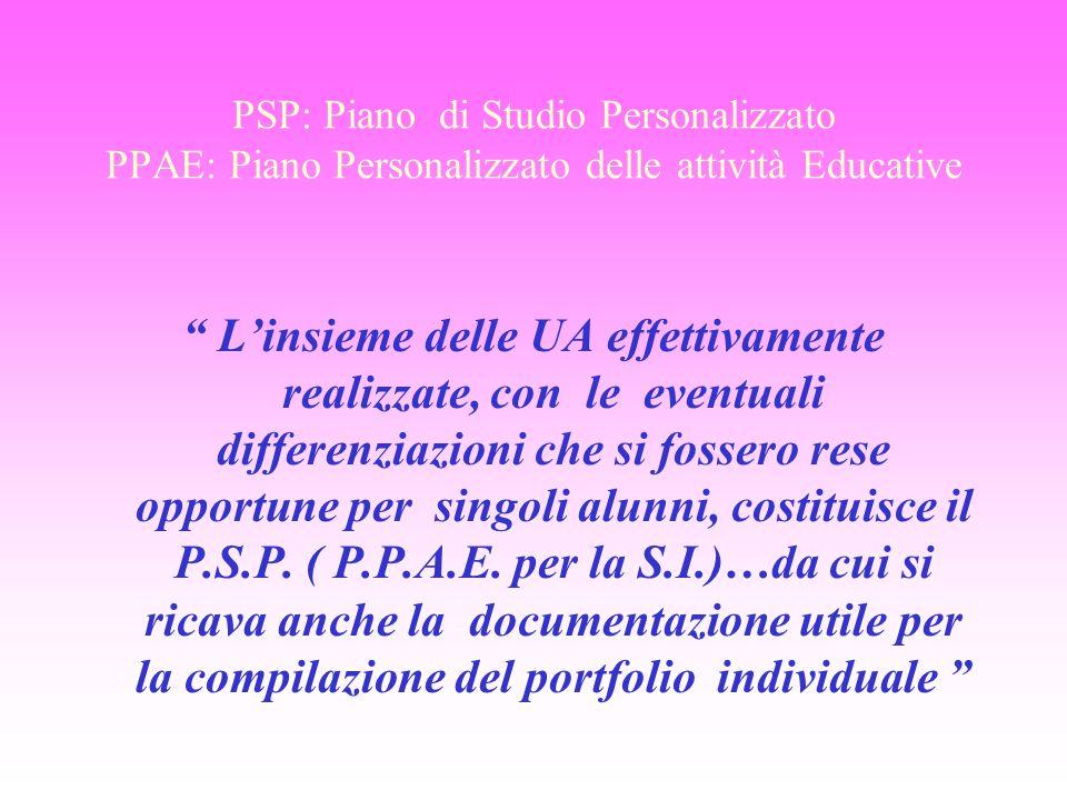 PSP: Piano di Studio Personalizzato PPAE: Piano Personalizzato delle attività Educative
