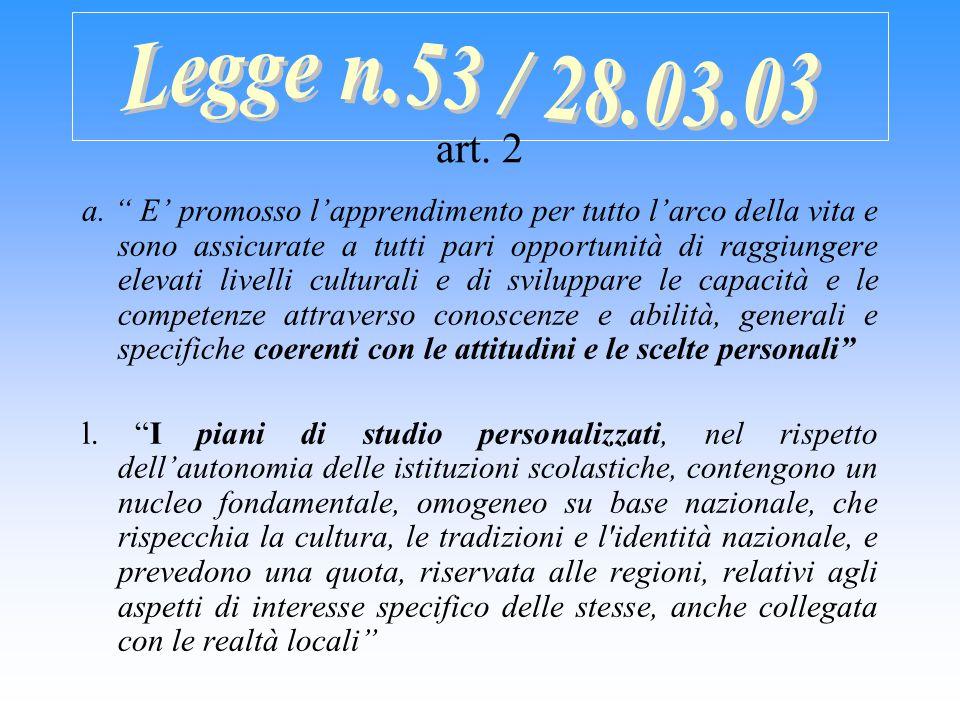 art. 2 Legge n.53 / 28.03.03.