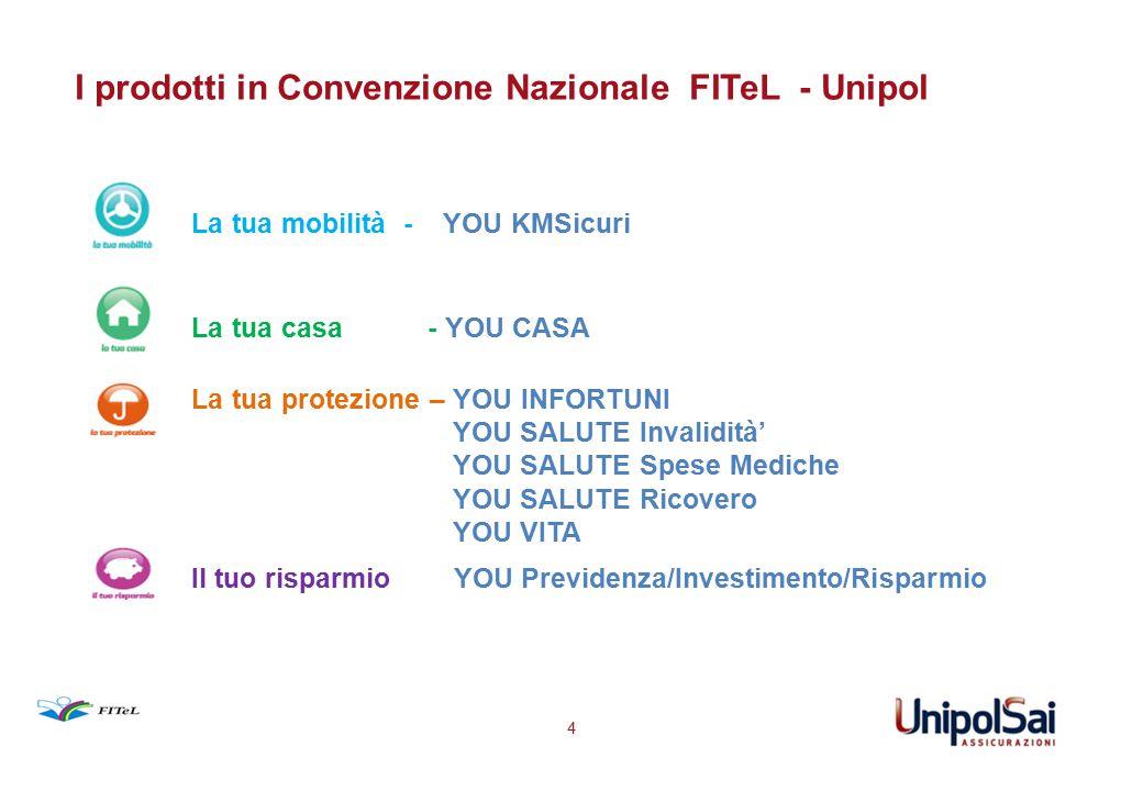 Convenzioni Nazionali