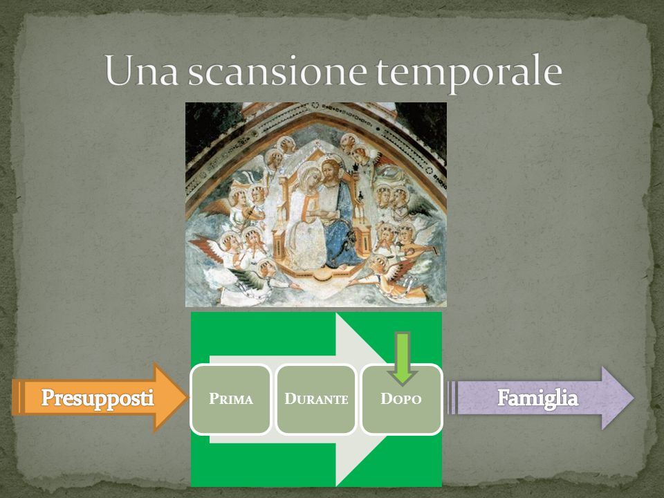 Una scansione temporale