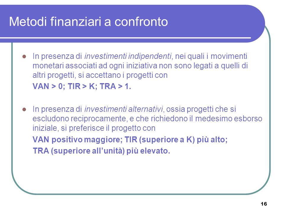 Metodi finanziari a confronto