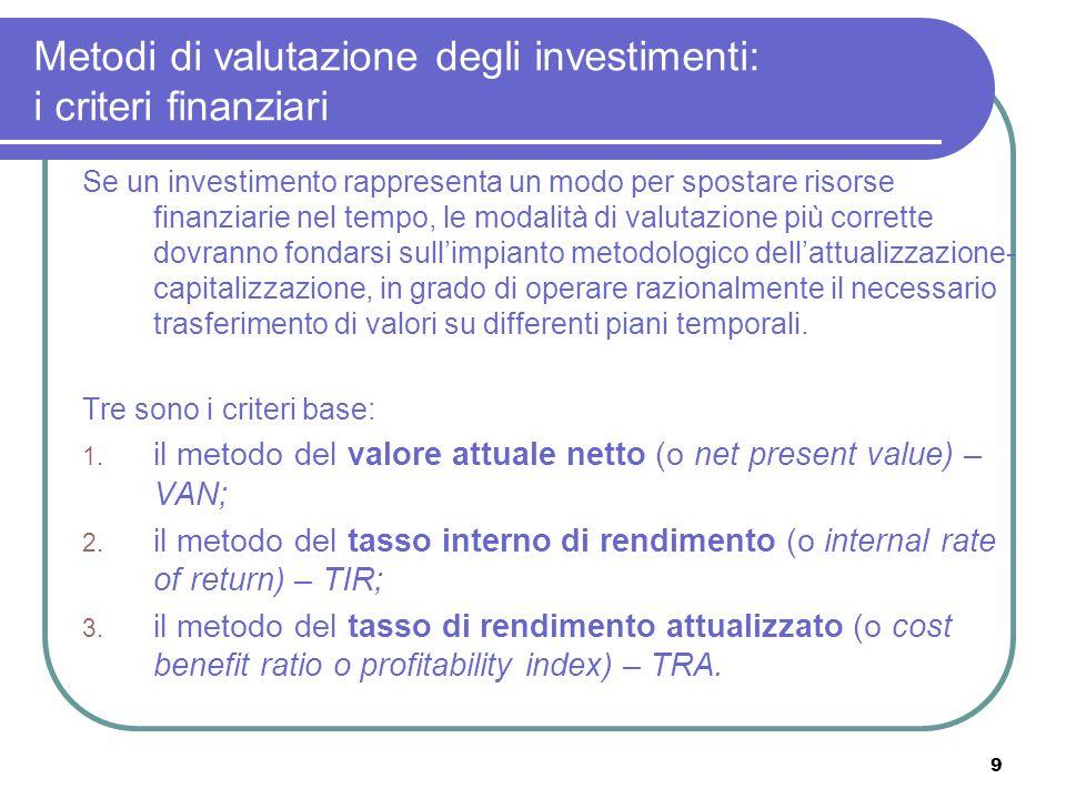 Metodi di valutazione degli investimenti: i criteri finanziari
