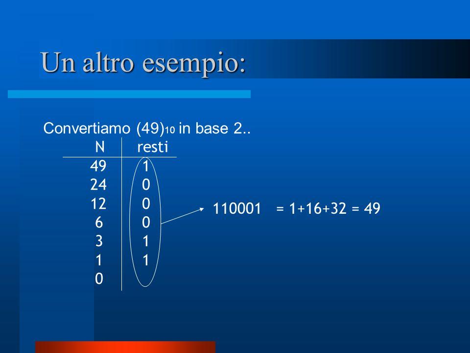 Un altro esempio: Convertiamo (49)10 in base 2.. N resti 49 1 24 0