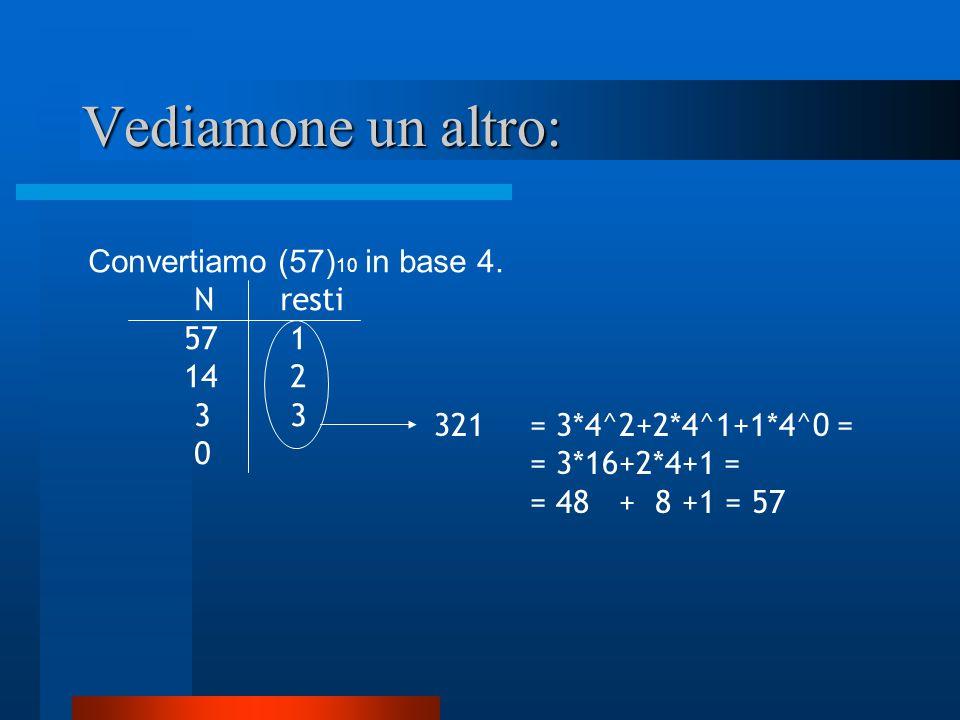 Vediamone un altro: Convertiamo (57)10 in base 4. N resti 57 1 14 2