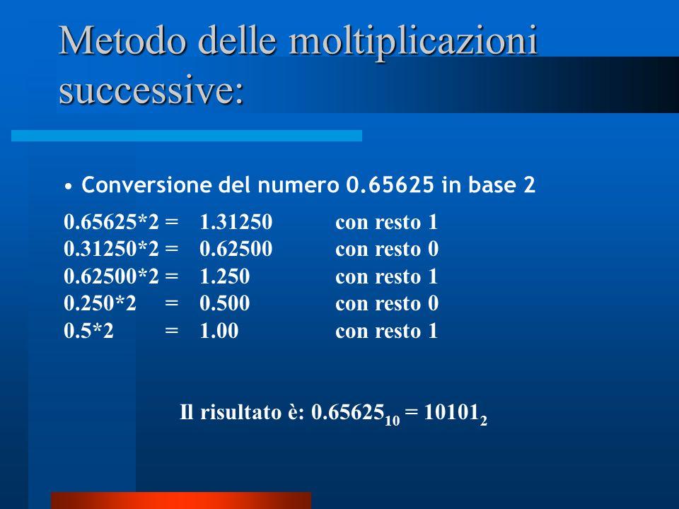 Metodo delle moltiplicazioni successive:
