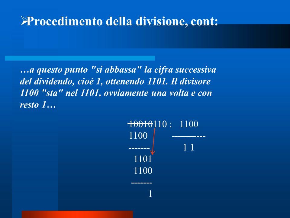 Procedimento della divisione, cont:
