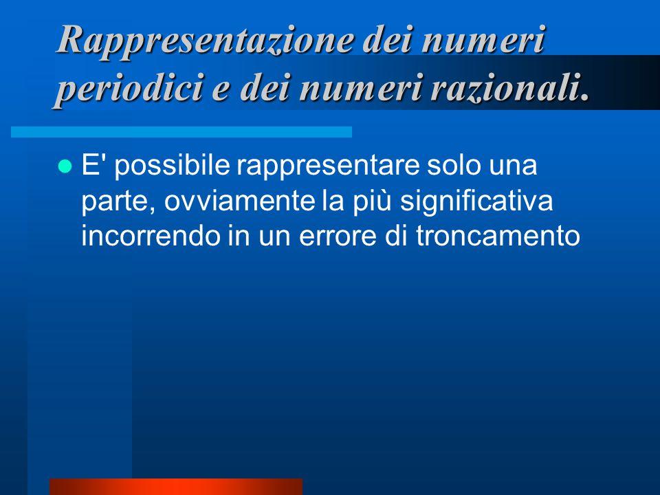 Rappresentazione dei numeri periodici e dei numeri razionali.