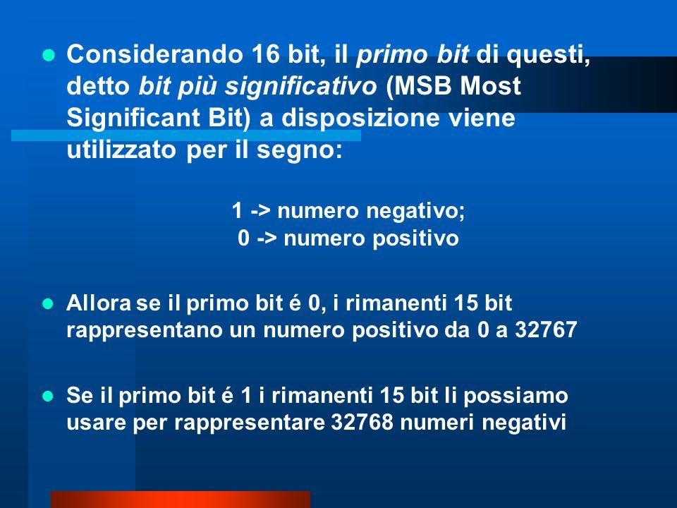 1 -> numero negativo; 0 -> numero positivo