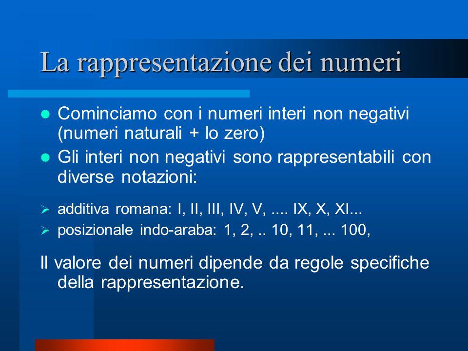 La rappresentazione dei numeri