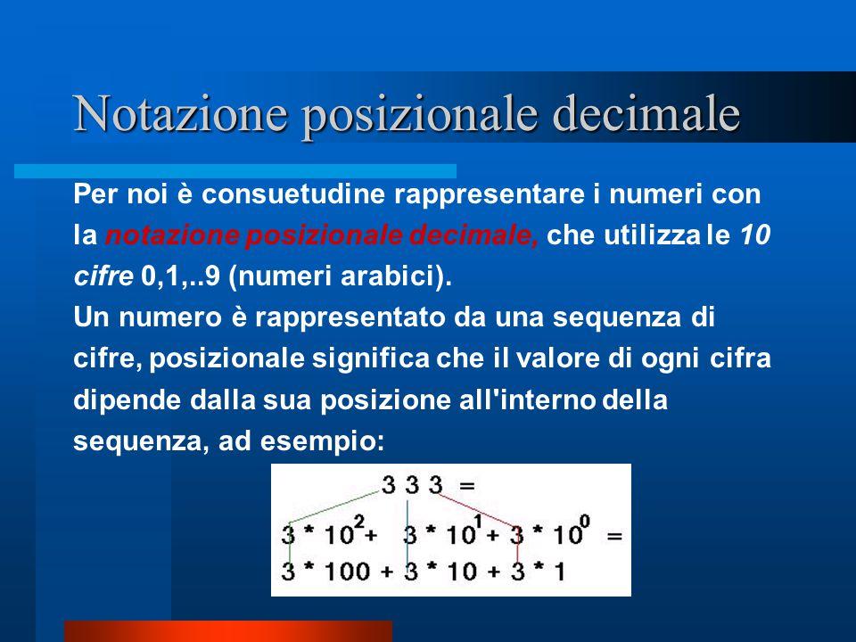 Notazione posizionale decimale
