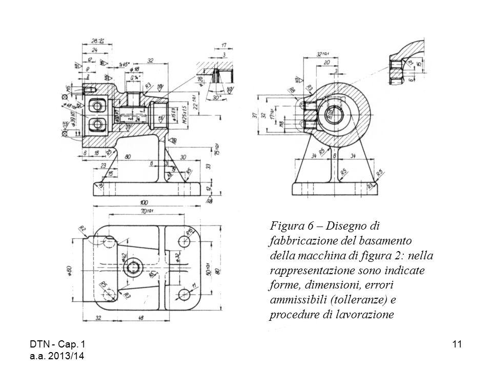 Figura 6 – Disegno di fabbricazione del basamento della macchina di figura 2: nella rappresentazione sono indicate forme, dimensioni, errori ammissibili (tolleranze) e procedure di lavorazione