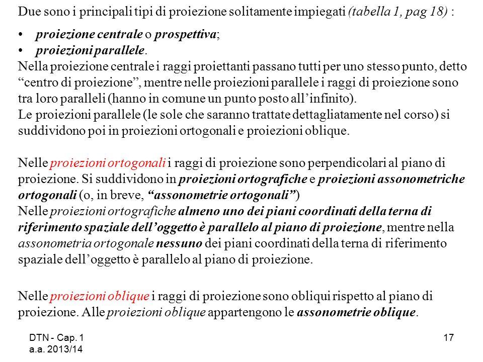 proiezione centrale o prospettiva; proiezioni parallele.