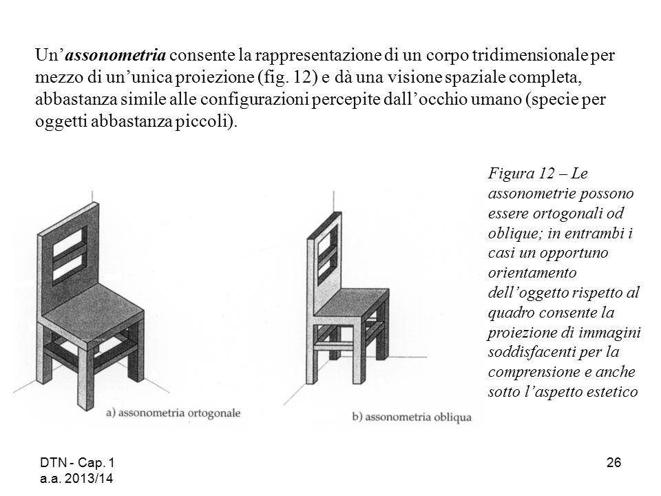 Un'assonometria consente la rappresentazione di un corpo tridimensionale per mezzo di un'unica proiezione (fig. 12) e dà una visione spaziale completa, abbastanza simile alle configurazioni percepite dall'occhio umano (specie per oggetti abbastanza piccoli).