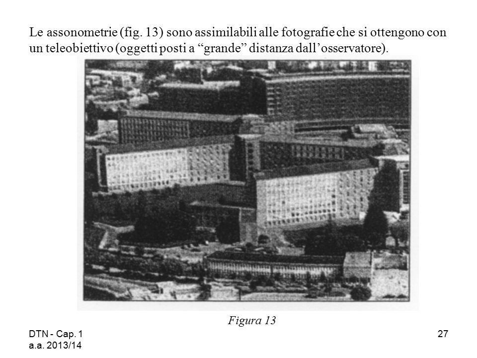 Le assonometrie (fig. 13) sono assimilabili alle fotografie che si ottengono con un teleobiettivo (oggetti posti a grande distanza dall'osservatore).