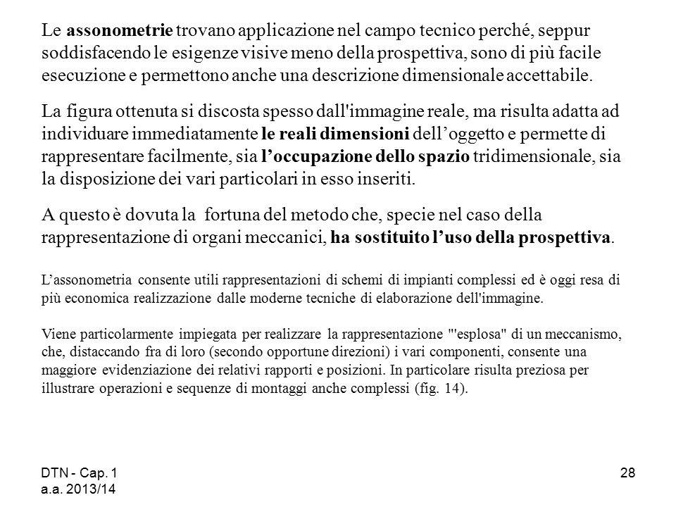 Le assonometrie trovano applicazione nel campo tecnico perché, seppur soddisfacendo le esigenze visive meno della prospettiva, sono di più facile esecuzione e permettono anche una descrizione dimensionale accettabile.