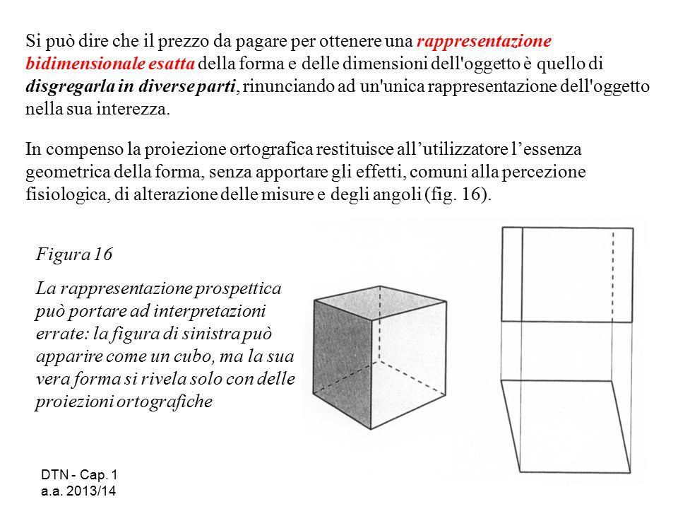 Si può dire che il prezzo da pagare per ottenere una rappresentazione bidimensionale esatta della forma e delle dimensioni dell oggetto è quello di disgregarla in diverse parti, rinunciando ad un unica rappresentazione dell oggetto nella sua interezza.