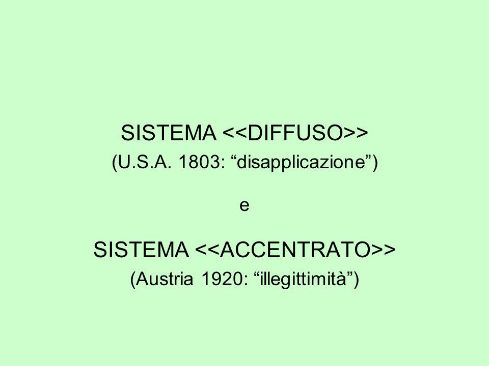 SISTEMA <<DIFFUSO>>