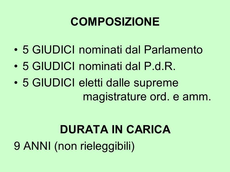 COMPOSIZIONE 5 GIUDICI nominati dal Parlamento. 5 GIUDICI nominati dal P.d.R. 5 GIUDICI eletti dalle supreme magistrature ord. e amm.