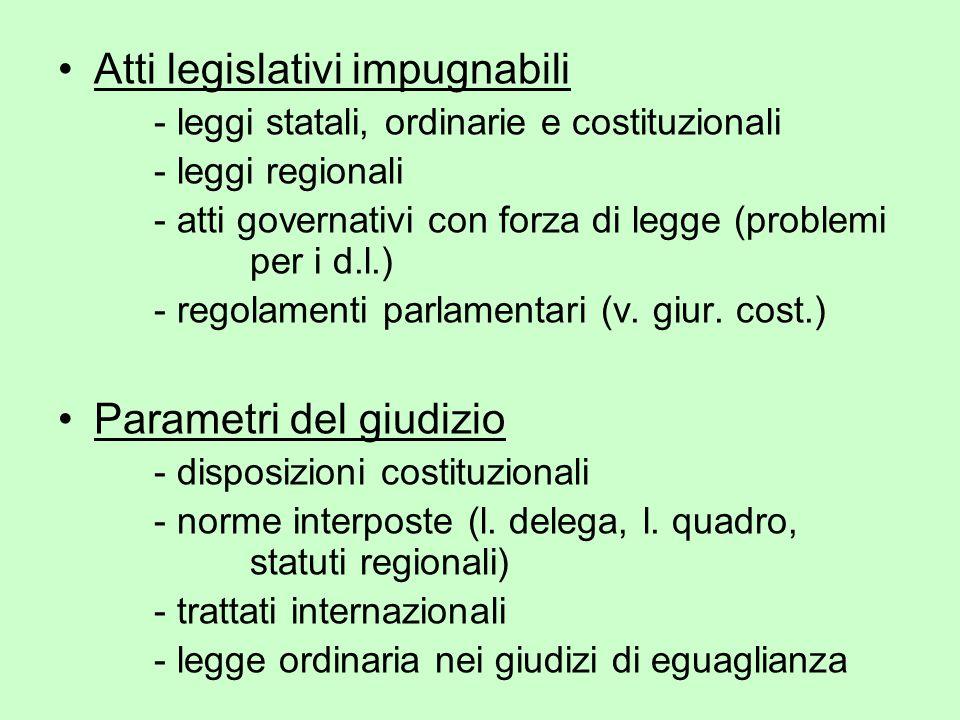 Atti legislativi impugnabili