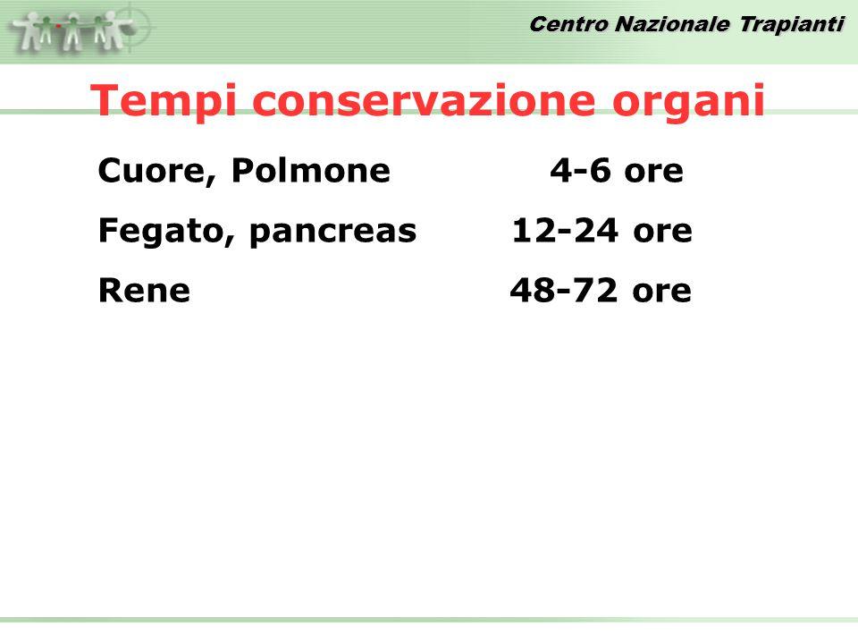 Tempi conservazione organi