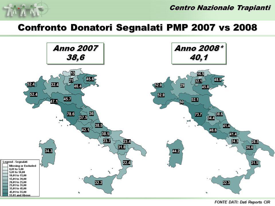 Confronto Donatori Segnalati PMP 2007 vs 2008