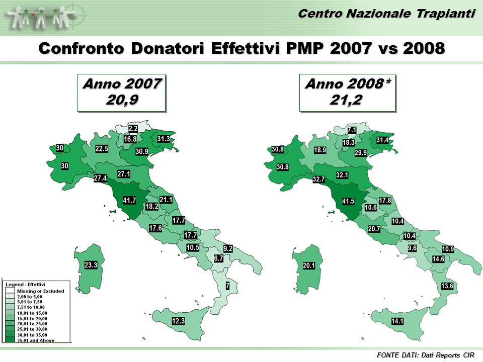 Confronto Donatori Effettivi PMP 2007 vs 2008
