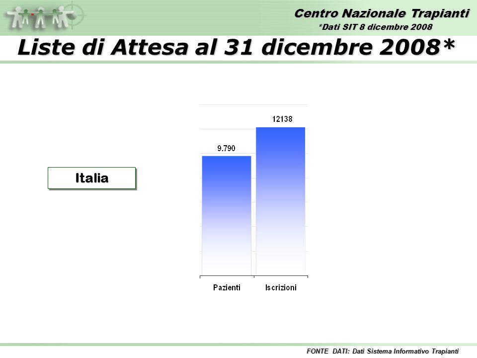 Liste di Attesa al 31 dicembre 2008*