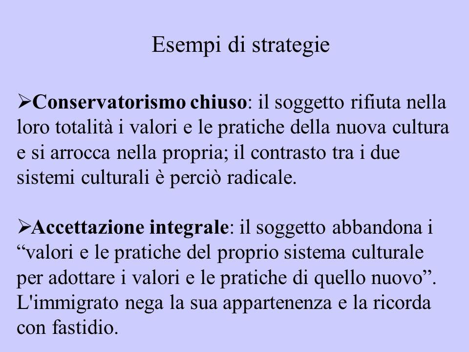 Esempi di strategie