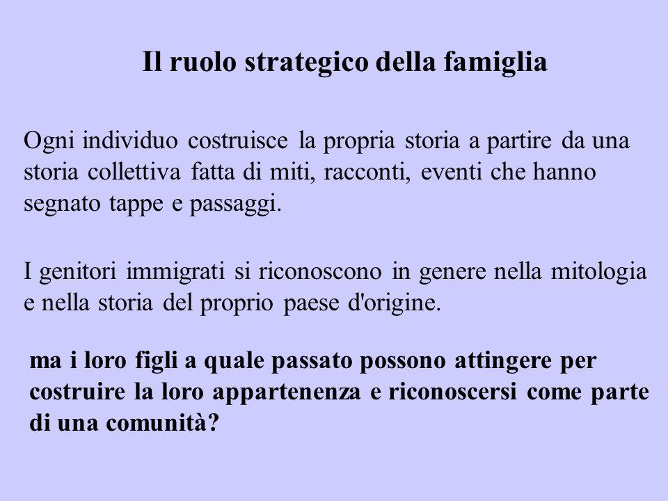 Il ruolo strategico della famiglia