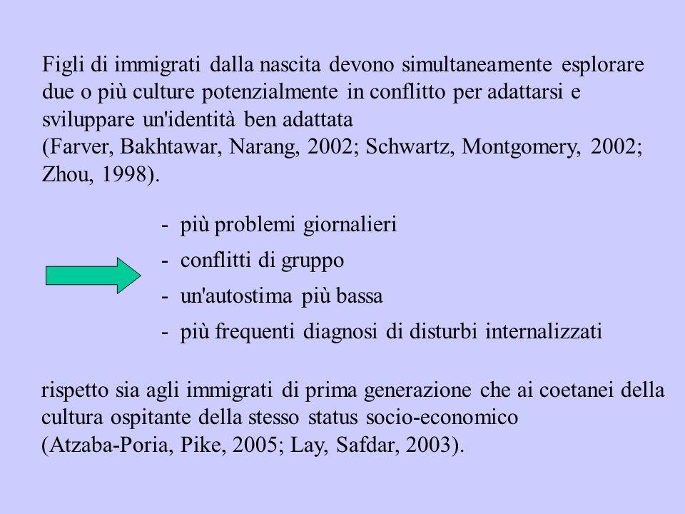 Figli di immigrati dalla nascita devono simultaneamente esplorare due o più culture potenzialmente in conflitto per adattarsi e sviluppare un identità ben adattata