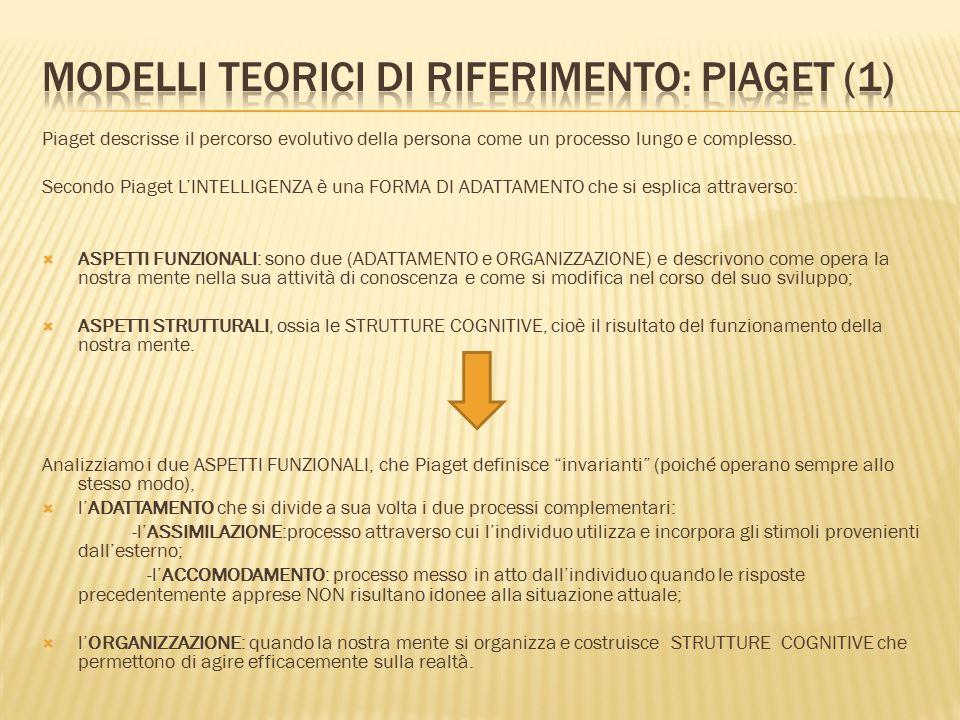 Modelli teorici di riferimento: Piaget (1)
