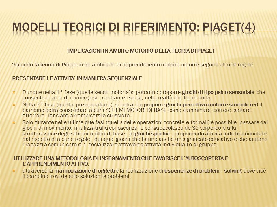 Modelli teorici di riferimento: Piaget(4)