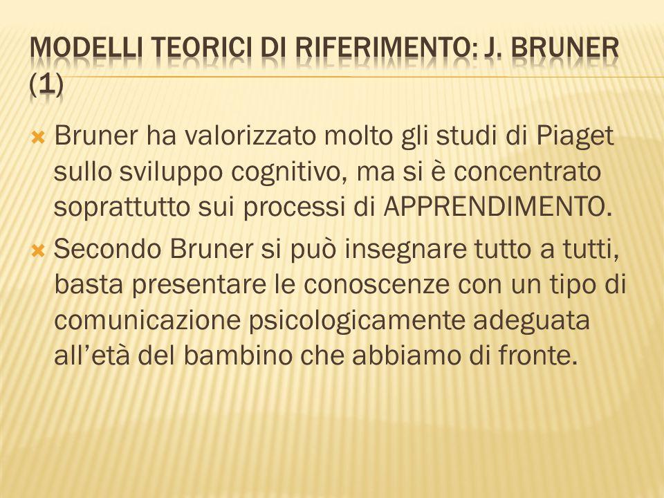 Modelli teorici di riferimento: J. Bruner (1)