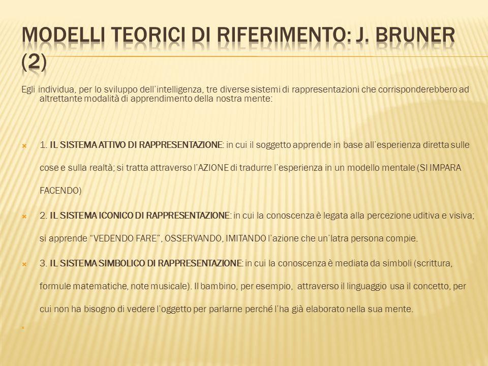 Modelli teorici di riferimento: J. Bruner (2)