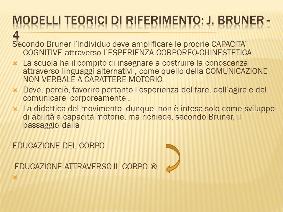 Modelli teorici di riferimento: J. Bruner -4