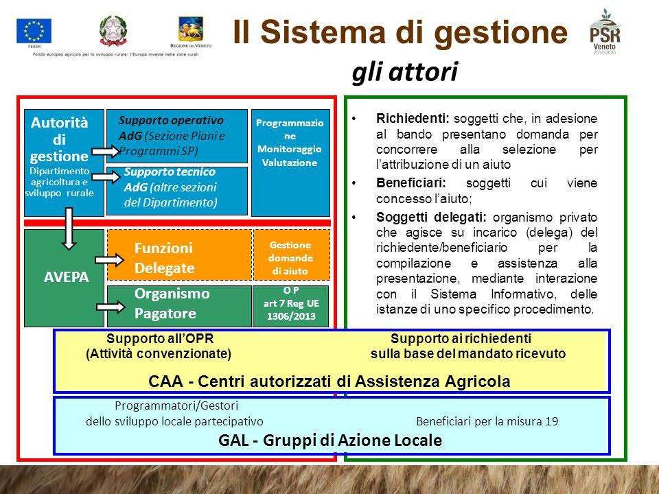 CAA - Centri autorizzati di Assistenza Agricola