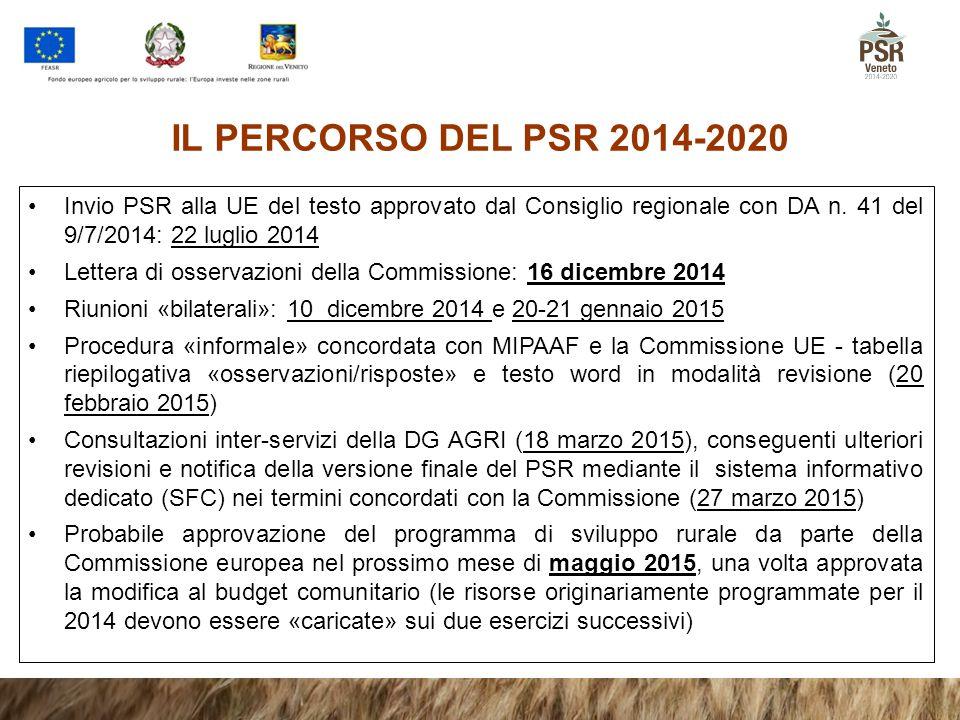 IL PERCORSO DEL PSR 2014-2020 Invio PSR alla UE del testo approvato dal Consiglio regionale con DA n. 41 del 9/7/2014: 22 luglio 2014.