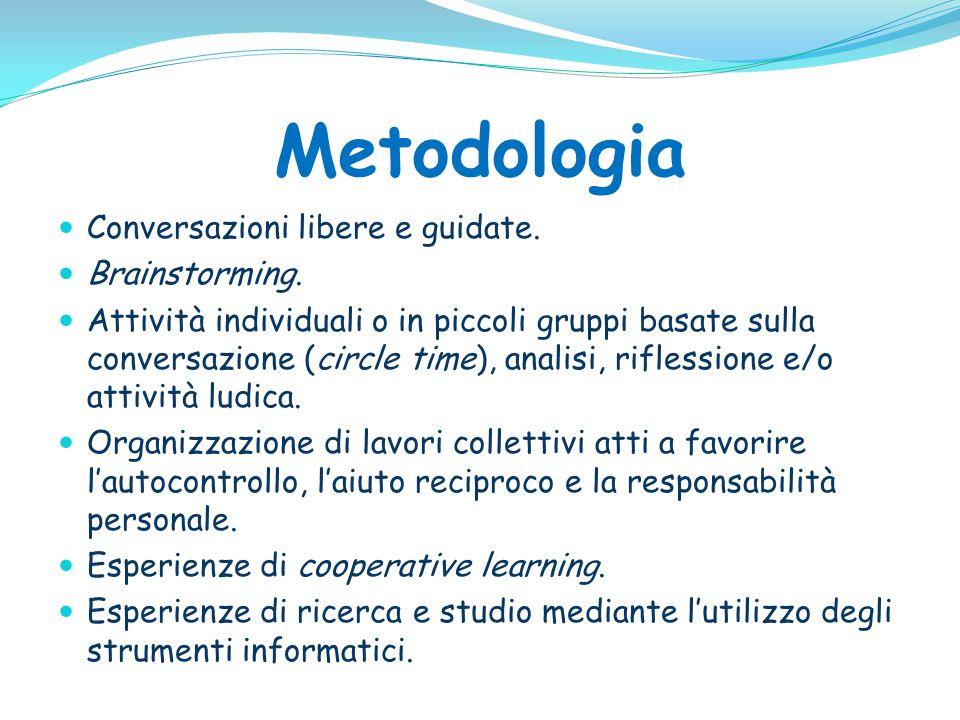 Metodologia Conversazioni libere e guidate. Brainstorming.