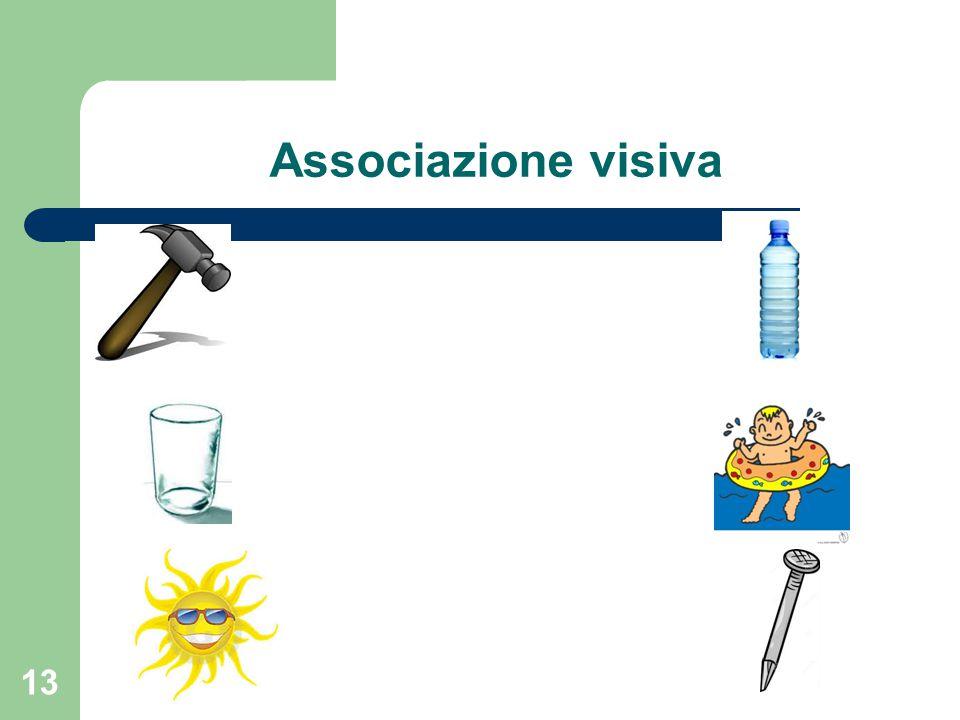 Associazione visiva