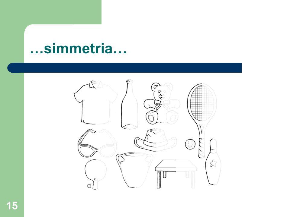 …simmetria…