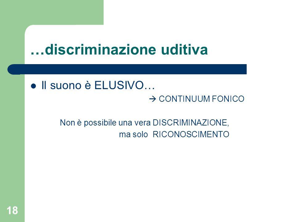 …discriminazione uditiva